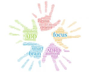 ADHD Graphic Hands and Words